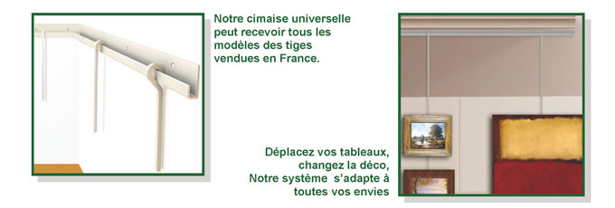Cimaise universelle adaptative